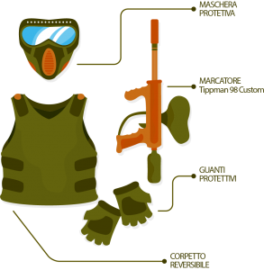 paintball-equipment
